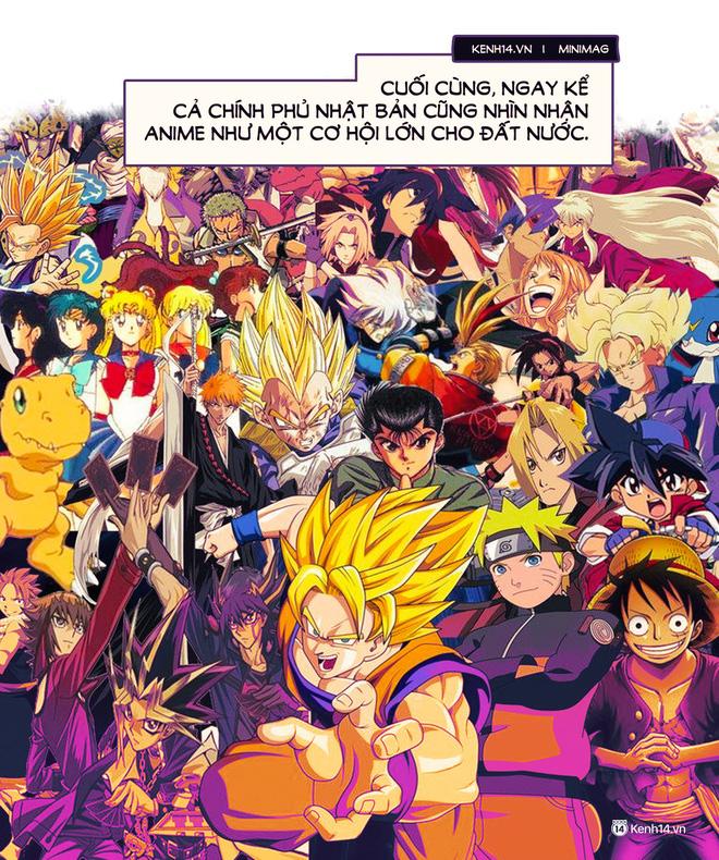 anime và quyền lực mềm