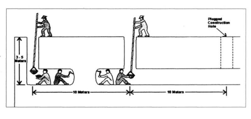 Cách người lấy đất được đào từ hầm