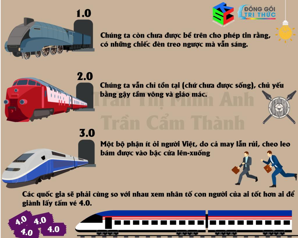 Khung-cửa-hẹp-Trần-Thị-Minh-Anh-donggoitrithuc-KSC