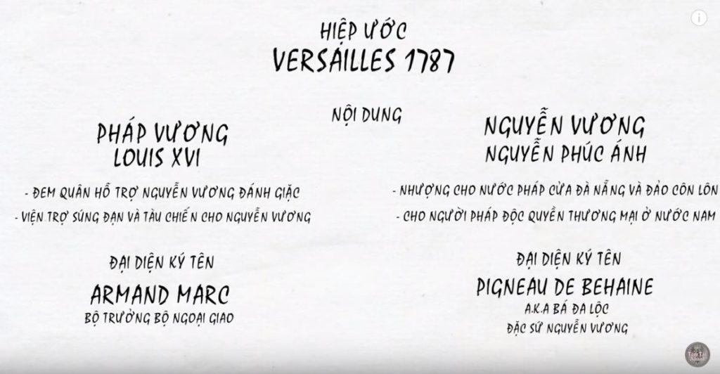 Hiệp ước Versailles mà Napoleon III dùng để làm đường dẫn dến chiến tranh xâm lược Việt Nam