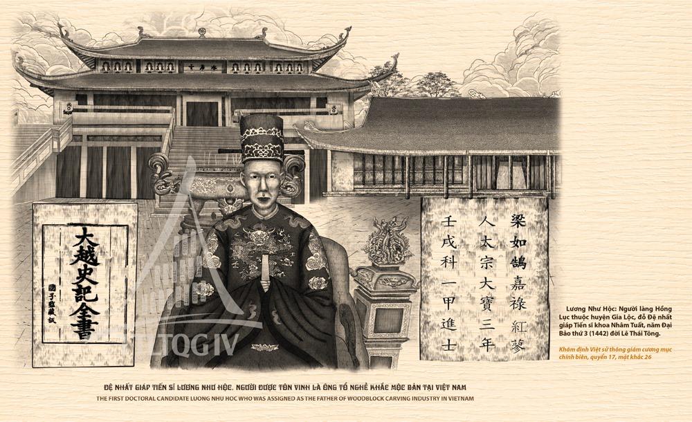 Phải đến thế kỷ XV, dưới thời nhà Lê, nghề khắc in Mộc bản ở Việt Nam mới thực sự phát triển. Khi học sĩ Lương Như Hộc đi sứ sang nhà Minh đã học hỏi được kỹ thuật khắc trên gỗ.